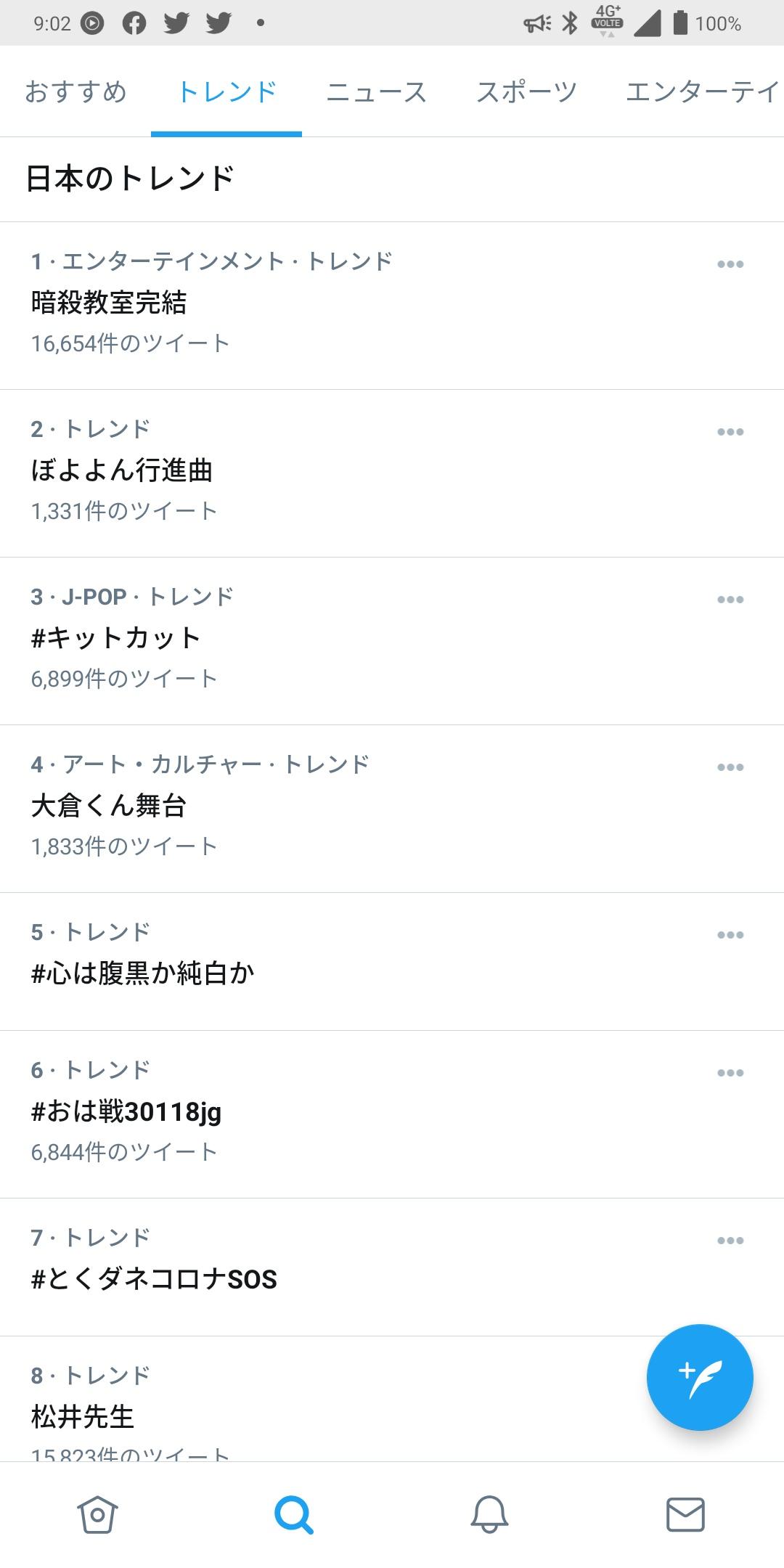2021/01/18Twitterトレンドから