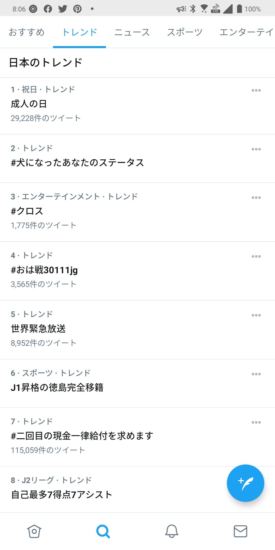 2021/01/11Twitterトレンド