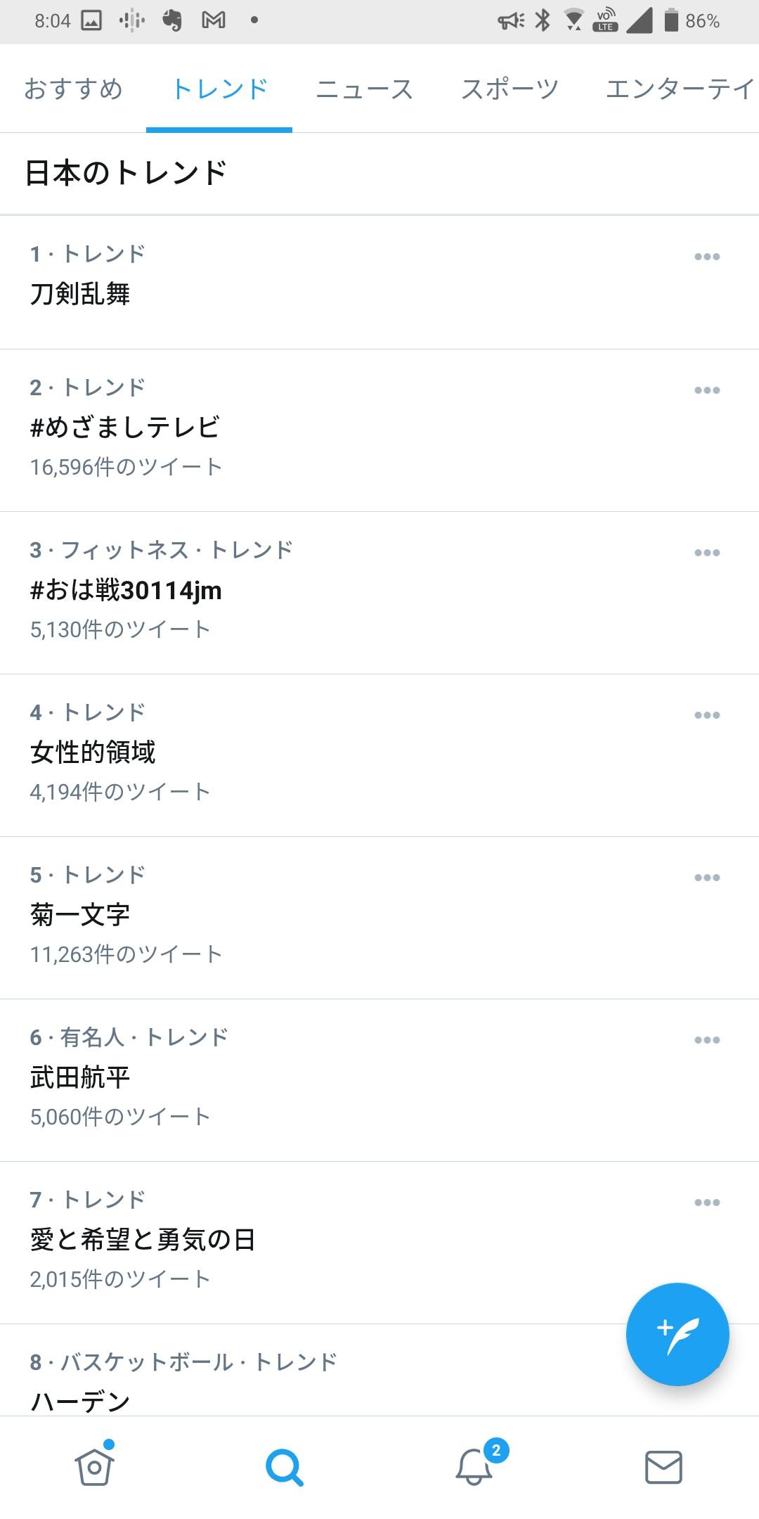 2021/01/14Twitterトレンド