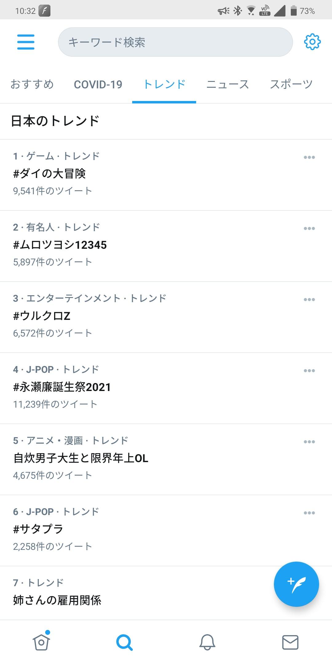 2021/01/23Twitterトレンド