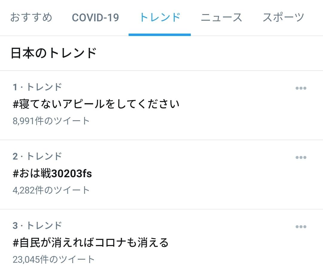 2021/02/03Twitterトレンド