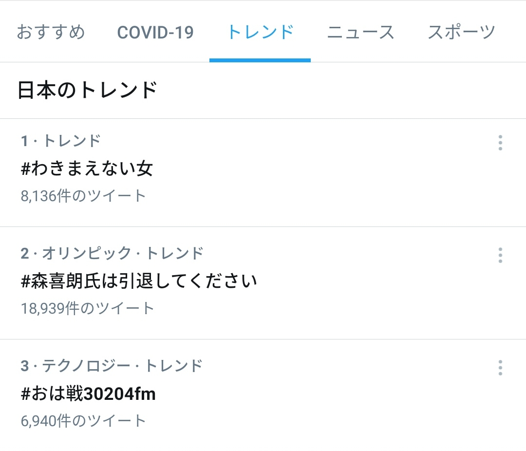 2021/02/04Twitterトレンド