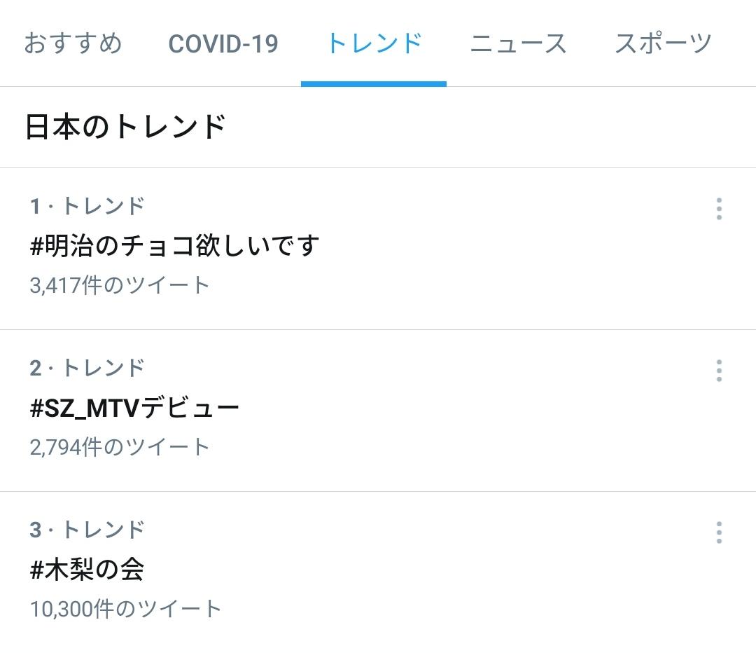 2021/02/13Twitterトレンド